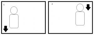 Ley de la direccionalidad con movimiento fuera de plano vertical